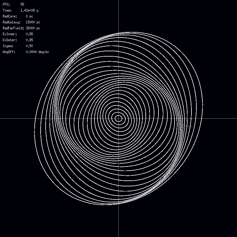 A number of ellipsis slightly tilted against one another as their diameter is increasing